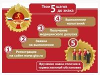 Памятка участнику ВФСК «Готов к труду и обороне»